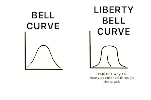 funny bell curve