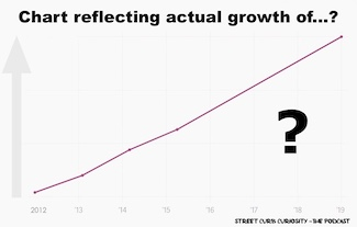 chart showing rapid growth